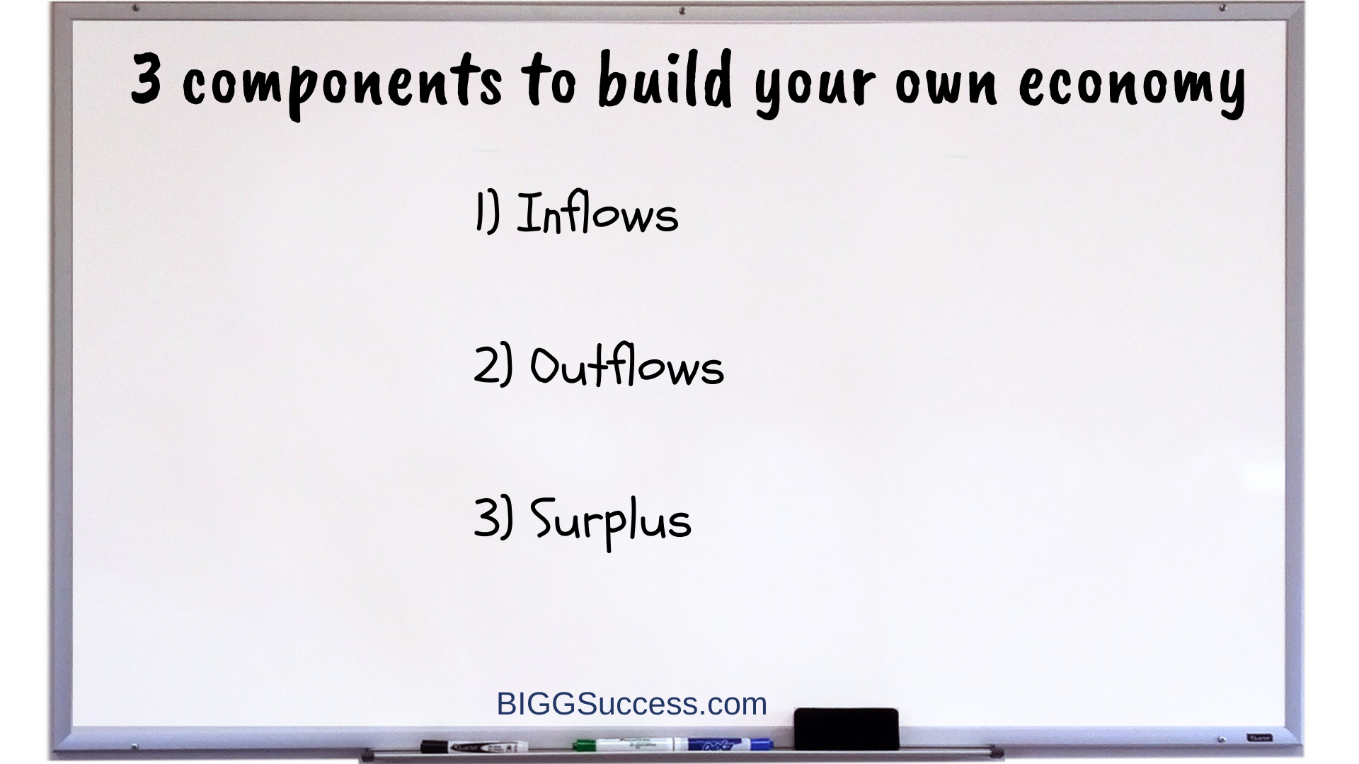 Whiteboard 1072 - 3 components to build your own economy