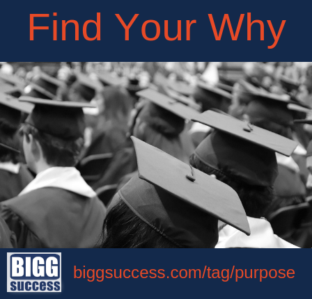 Find Your Why blog post image