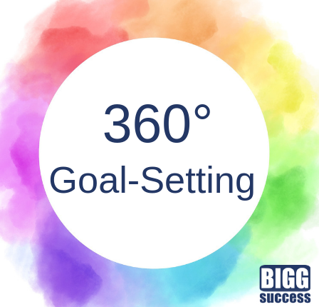 inage of pastel circle with the words 360-degree goal setting
