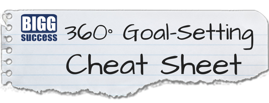 360 degree goal setting cheat sheet image