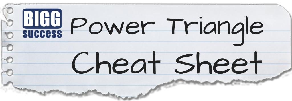 Power Triangle cheat sheet image