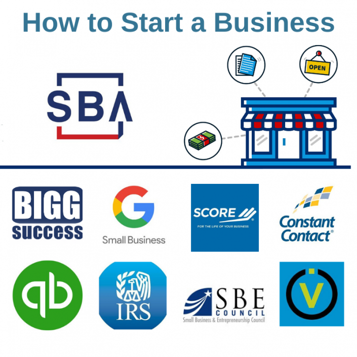 image of the SBA logo and small business graphic with the title how to start a small business