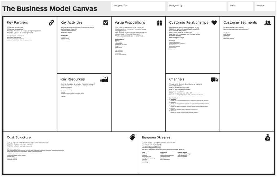 image of business model canvass